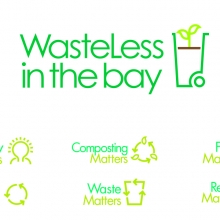 Wasteless-960x600